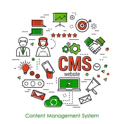 HubSpot CMS